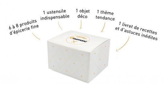 box-coffret-100-gourmand-L-JwJrWl